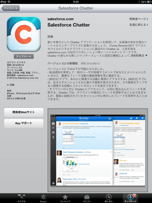 Salesforce Chatter バージョン2.2