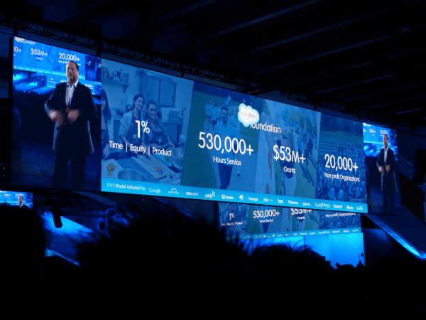 Dreamforce2013,Customer Company,Salesforce1,Salesforce.com,チームスピリット