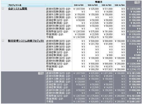 原価予実レポート(明細)