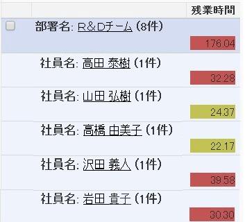 [勤怠] 36 協定リーチ者リスト