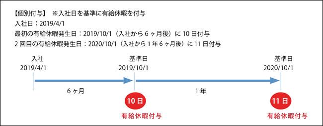 Img_yukyu001.jpg