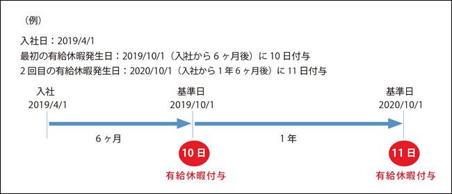 Img_yukyu002.jpg